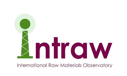 INTRAW Project